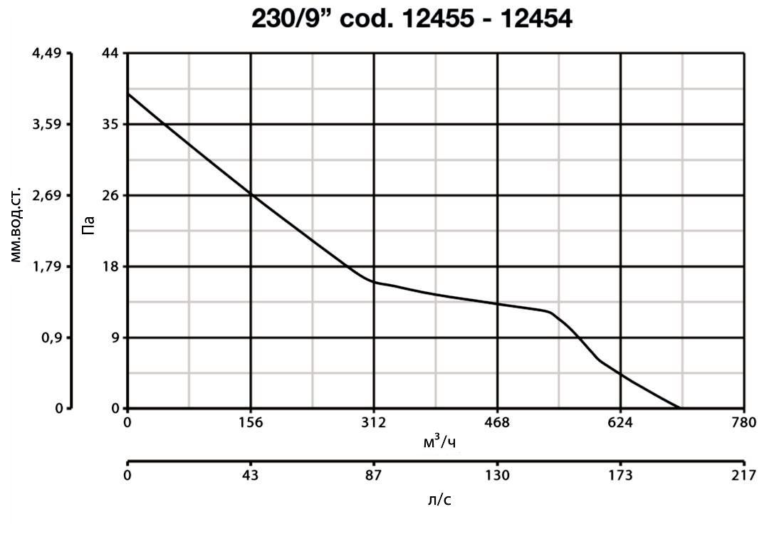 vario_230_ar_ll_s_graf.jpg