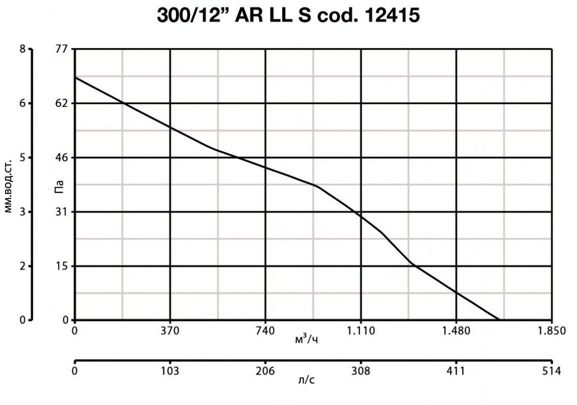 vario_300_ar_ll_s_graf.jpg