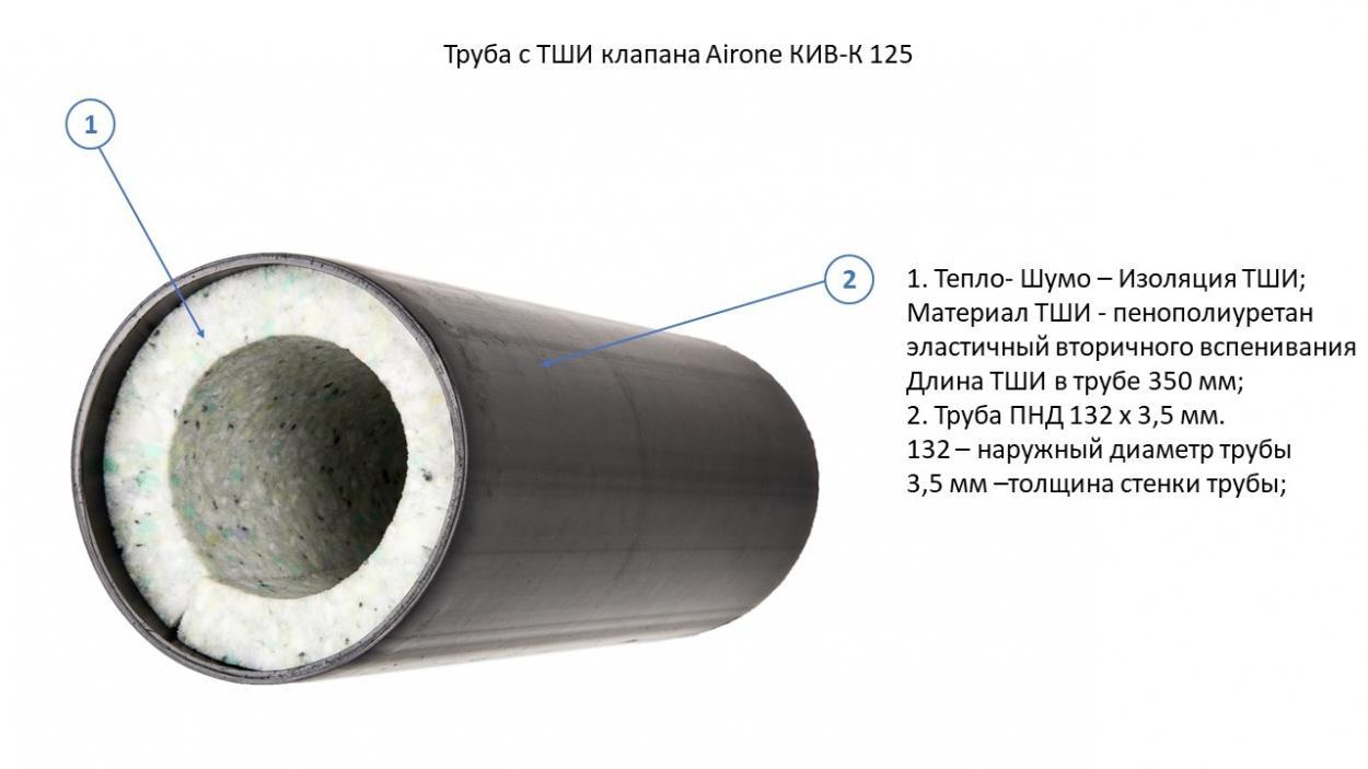 Труба с ТШИ клапана Airone КИВ-К 125