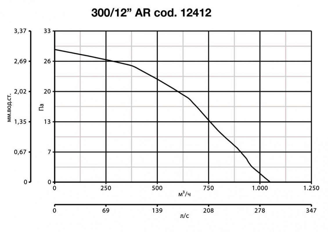 vario_300_ar_graf.jpg