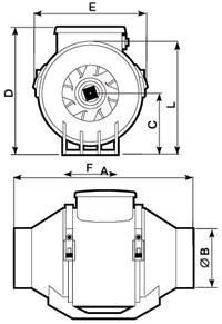 Размеры канального вентилятора Lineo